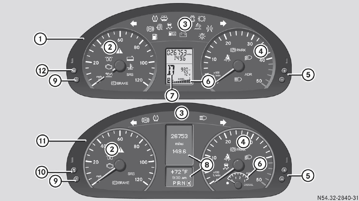 Mercedes sprinter dash lights not working for Mercedes benz dashboard lights not working