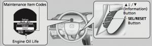 Multi-Info Display