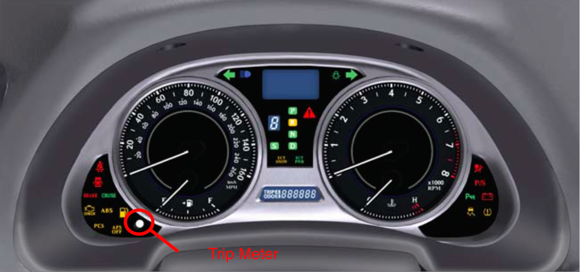 Trip Meter Reset Button
