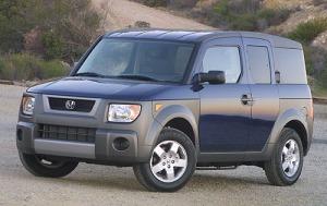 Oil Reset » Blog Archive » 2003 Honda Element Maintenance ...