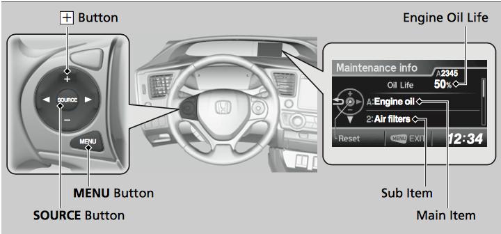 Intelligent Multi Information Display