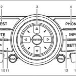 Centre Console