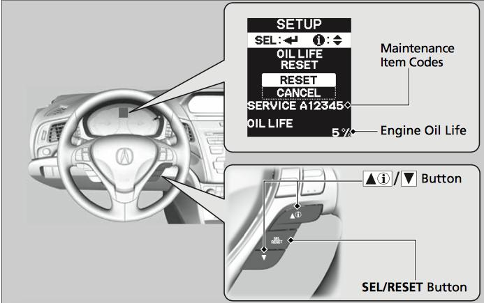 Oil Reset » Blog Archive » 2015 Acura ILX Maintenance ...