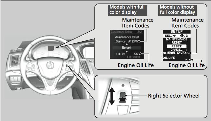 2015 ford explorer reset oil light autos post. Black Bedroom Furniture Sets. Home Design Ideas