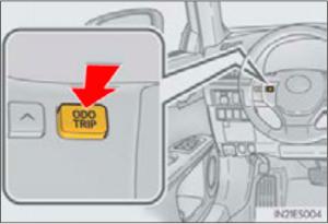 ODO TRIP Button