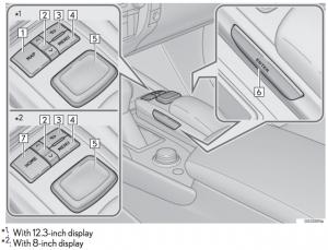 2017 Lexus GS-Series Remote Touch