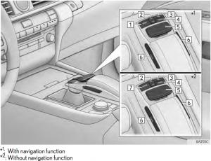 2017 Lexus LS Remote Touch